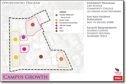 Campus Growth