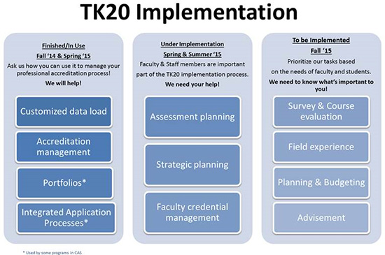 TK20 Implementation